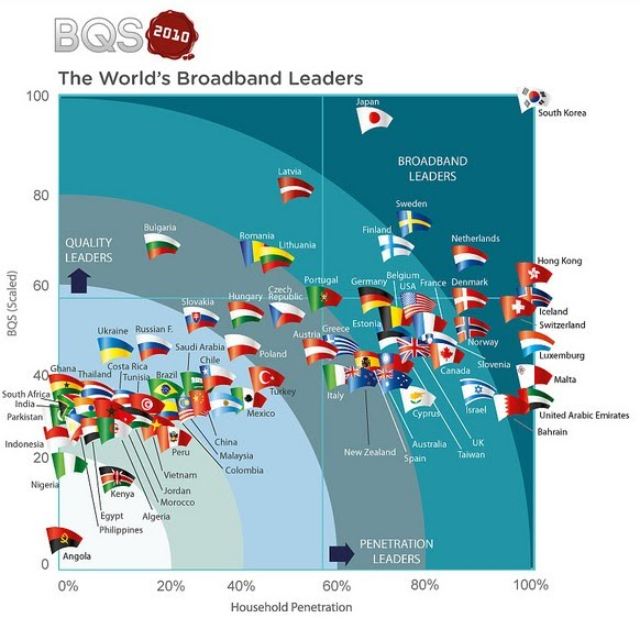 worlds-broadband-leaders19-nov.-17-16.07