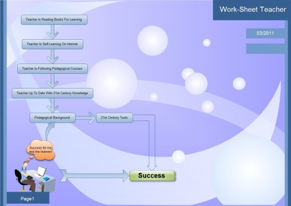 mindmap-teacher-howto