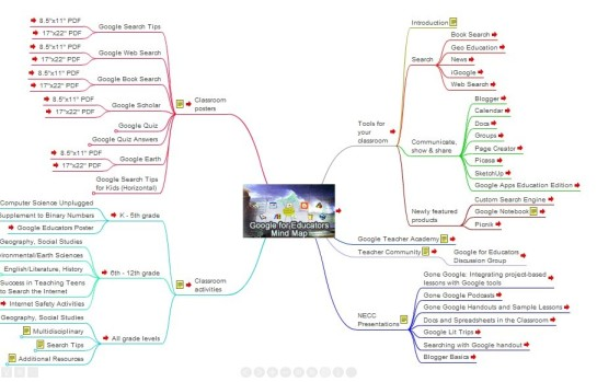 Google for Educators, Interactive Mind Map