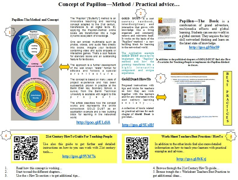 Concept of Papillon