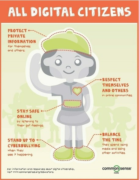 Digital Citizen-Infogrphics