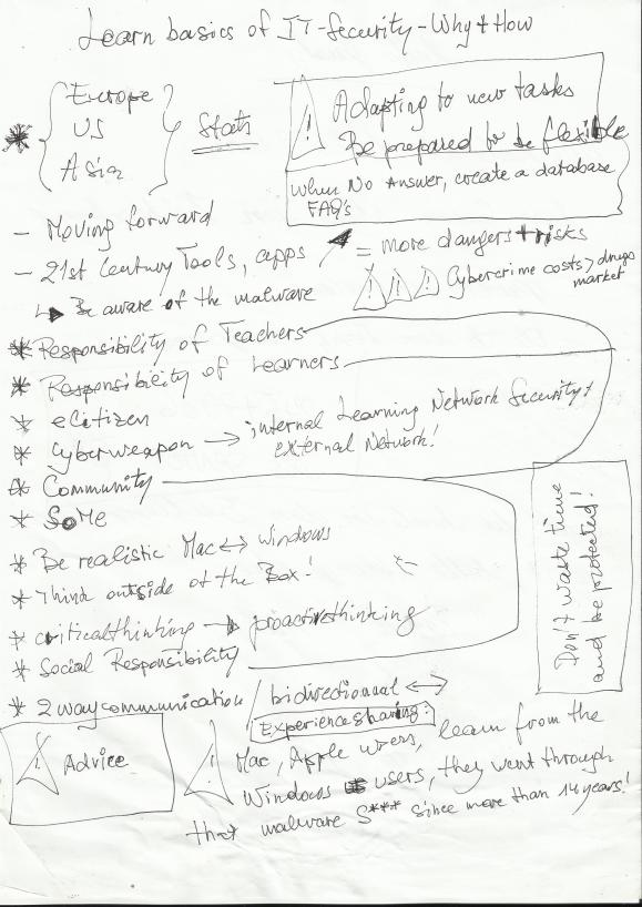 Preparing-a-course-handwritten-notes-28.0.2012