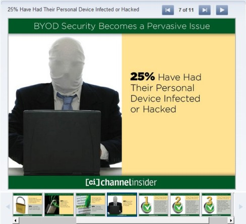25% BYOD Infected
