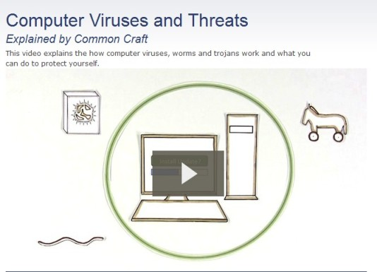 Computer Viruses and Threats