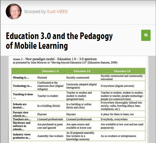 Education 3.0 and the pedagogy of Mobile-Learning