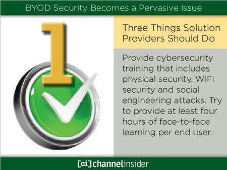 IT-Security Training in any company