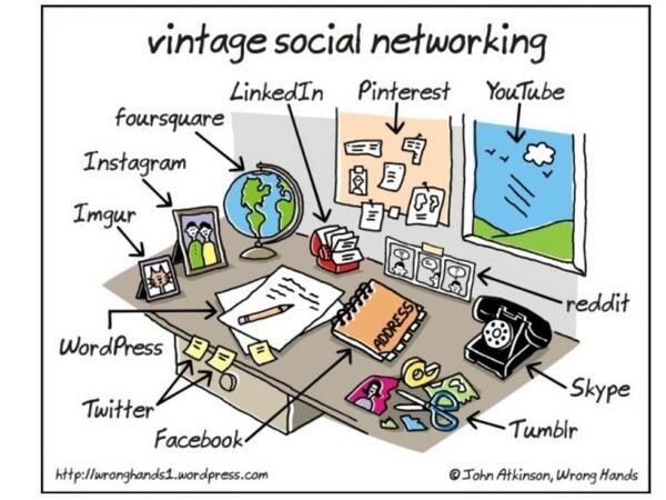 vintage-social-media