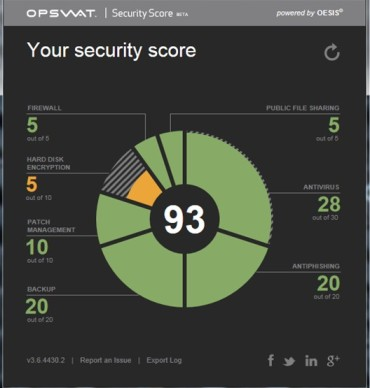 OPSWAT Security Score