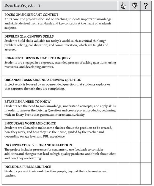 pbl-checklist
