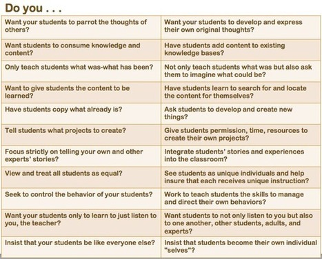 21tCentury-Pedagogy-Assessment