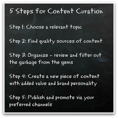 5-Steps-for-Content-Curation