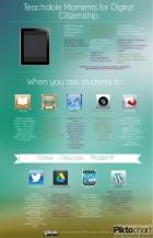 Digital-Citizenship-infographic-620x965