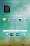 Specialized Magazines ForApps
