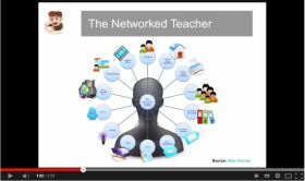 PLN-NETWORKED TEACHER