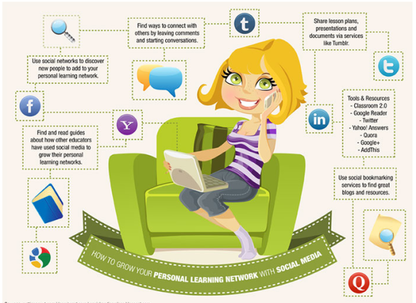 pln1-infographic