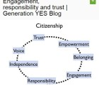 Generation YES-Digital Citizenship