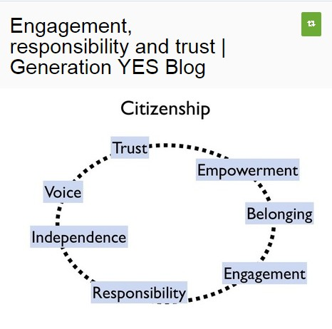 Generation YES-Digital Citizenship