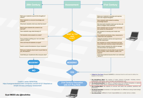 PracTICE-21st-Century-Assessment-Flowchart-Page1-screenshot