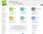 LEARNing The Basics Of HTML To Use InBlogs