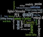Evolution of Education: Wordle Logo