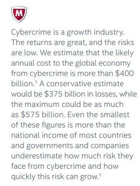 cybercrime-$400 billion-2013