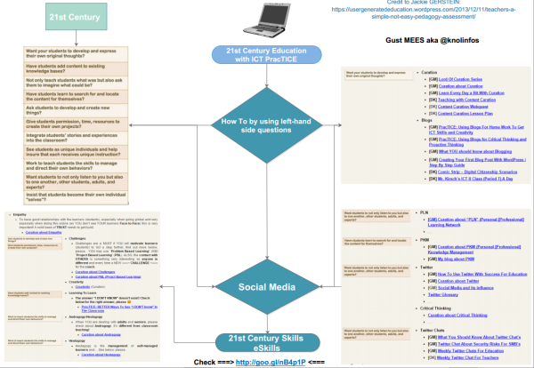 PracTICE-21st-Century-Assessment-Flowchart-Page2-screenshot