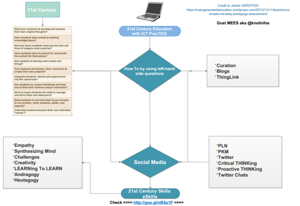 PracTICE-21st-Century-Assessment-Flowchart-Page3-screenshot