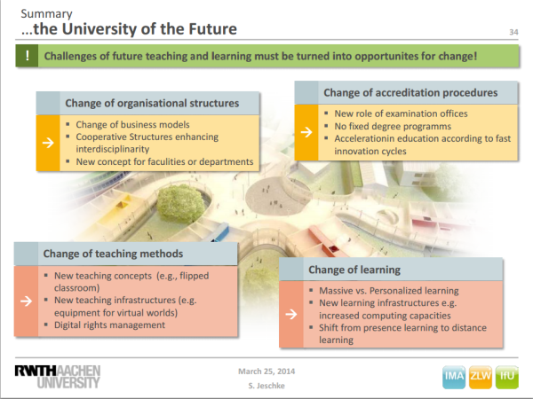 Challenges of future learning and teaching-2014