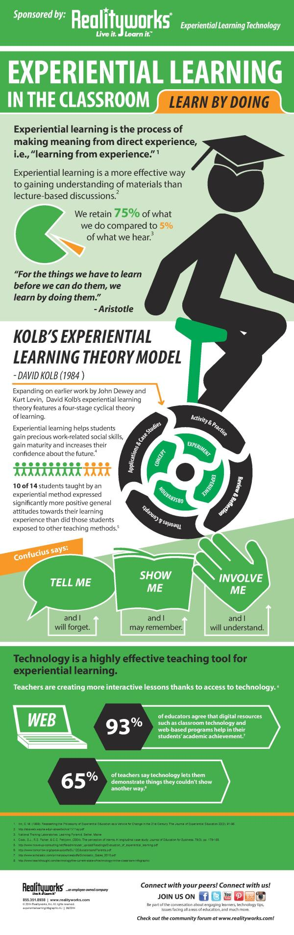 experientiallearninginfographic-8-2014-final