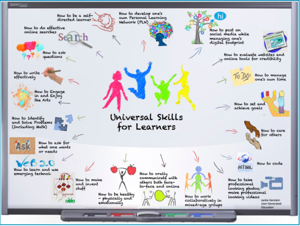 Universal skills for learners-Jackie GERSTEIN-2014