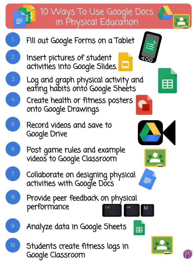 Google Docs and Physical Education