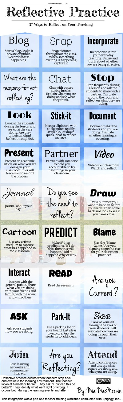 reflecting-infographic-1w45n7r