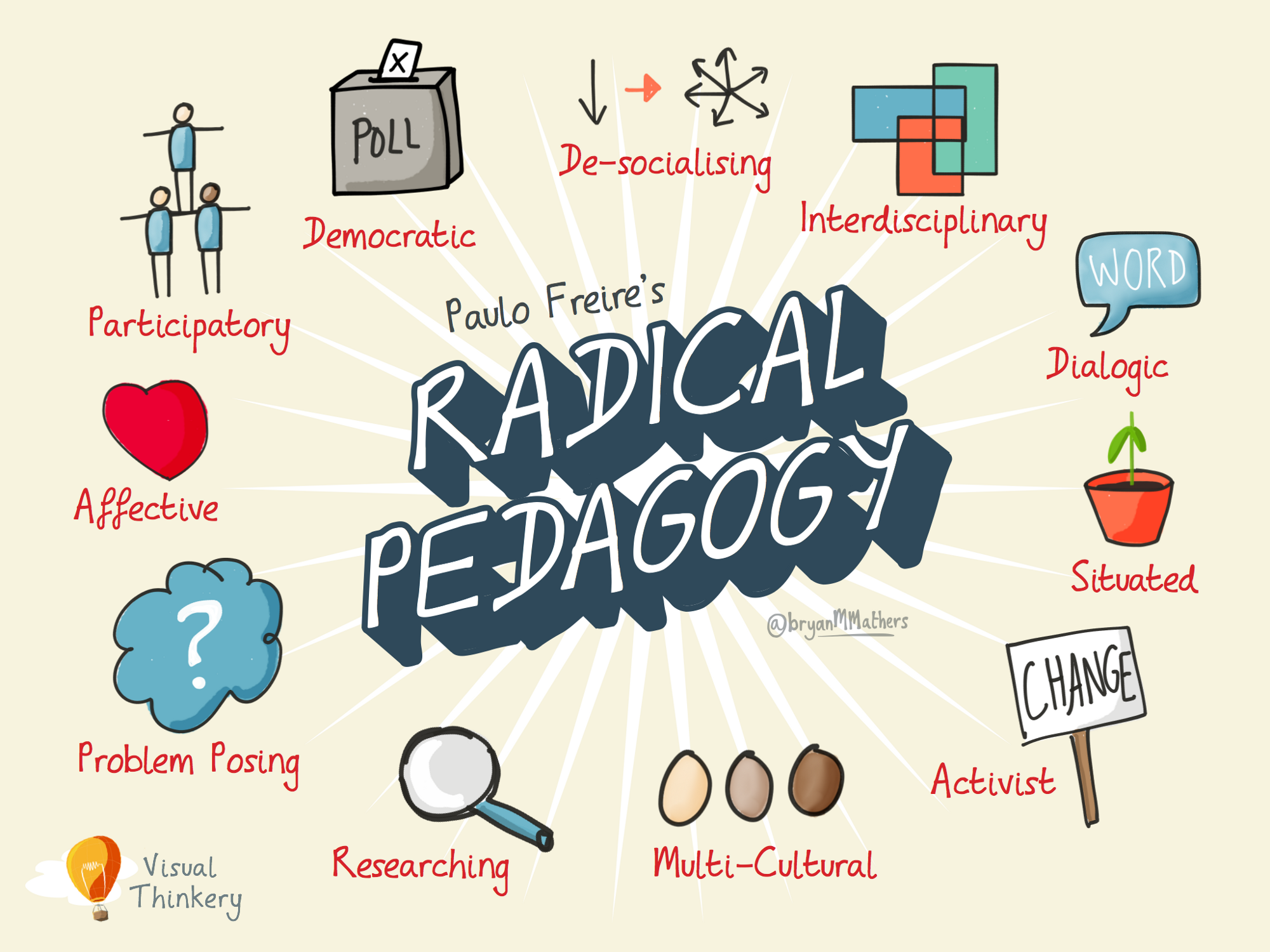 conduct research paper xenobiotics