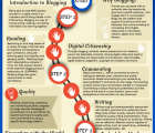 blogging-classroom-infographic