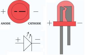 led-symbols