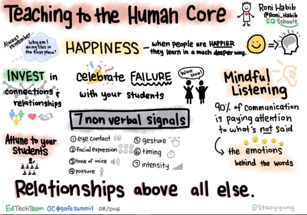 teaching-to-the-human-core-2016-sketchnote