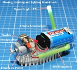 Maker-First steps in electronics-The moving, rotating and lightingMini-Brush