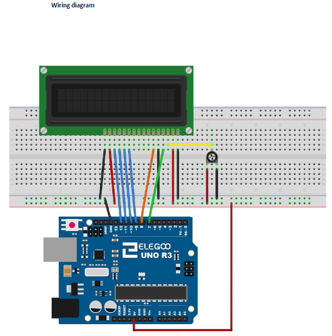 First Steps With The Arduino