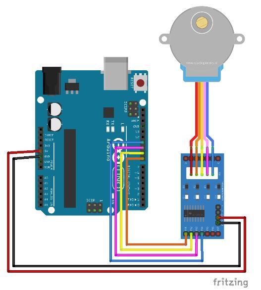 Stepper-Motor wiring
